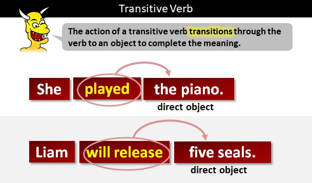 noi-dong-tu-transitive-verb